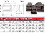 Afrikaanse Braai - Supréme de Luxe 1000 (inbouw_